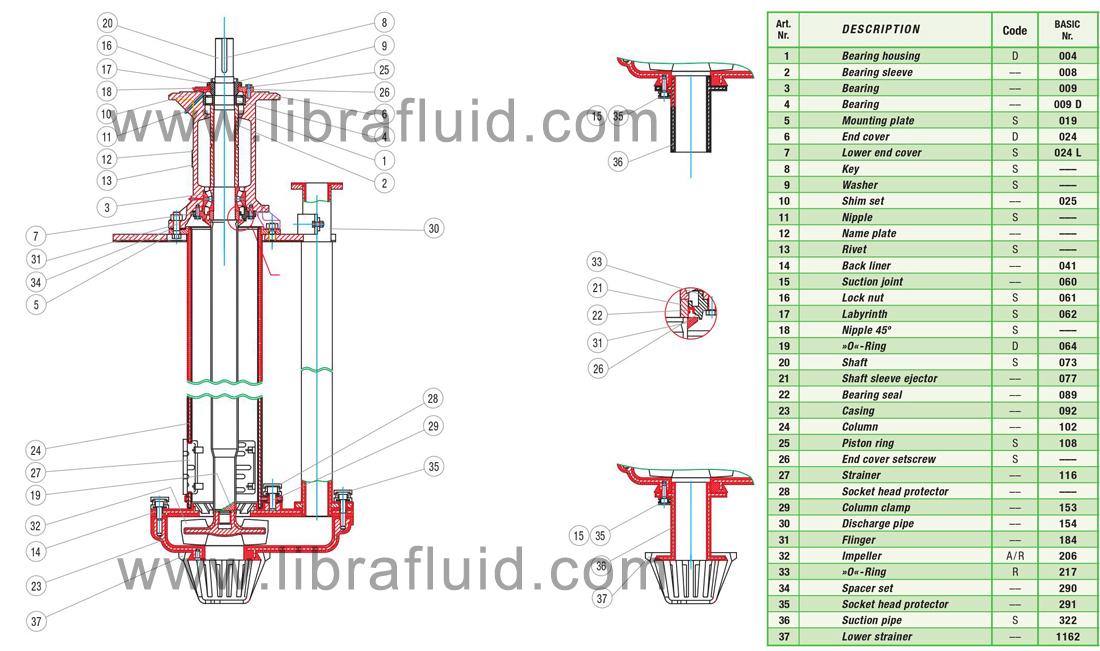 rubber vertical sump slurry pump drawing