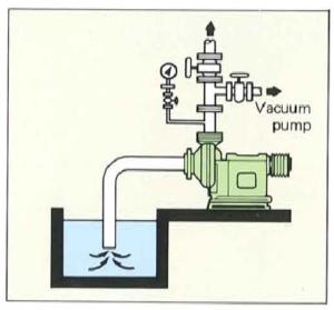 Vacuum pump installation for slurry pump