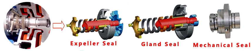 slurry pump shaft seal