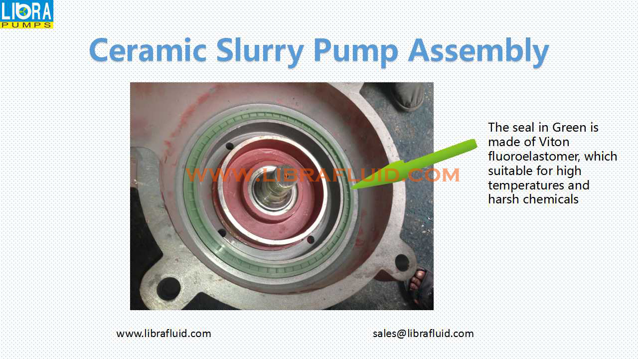 Ceramic slurry pump assembly