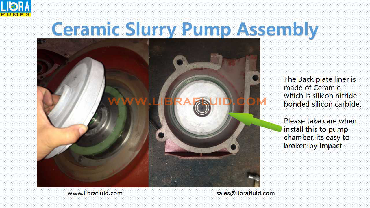 Ceramic slurry pump assembly