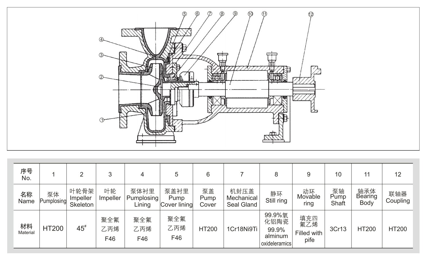 IHF Centrifugal Chemical Pump drawing