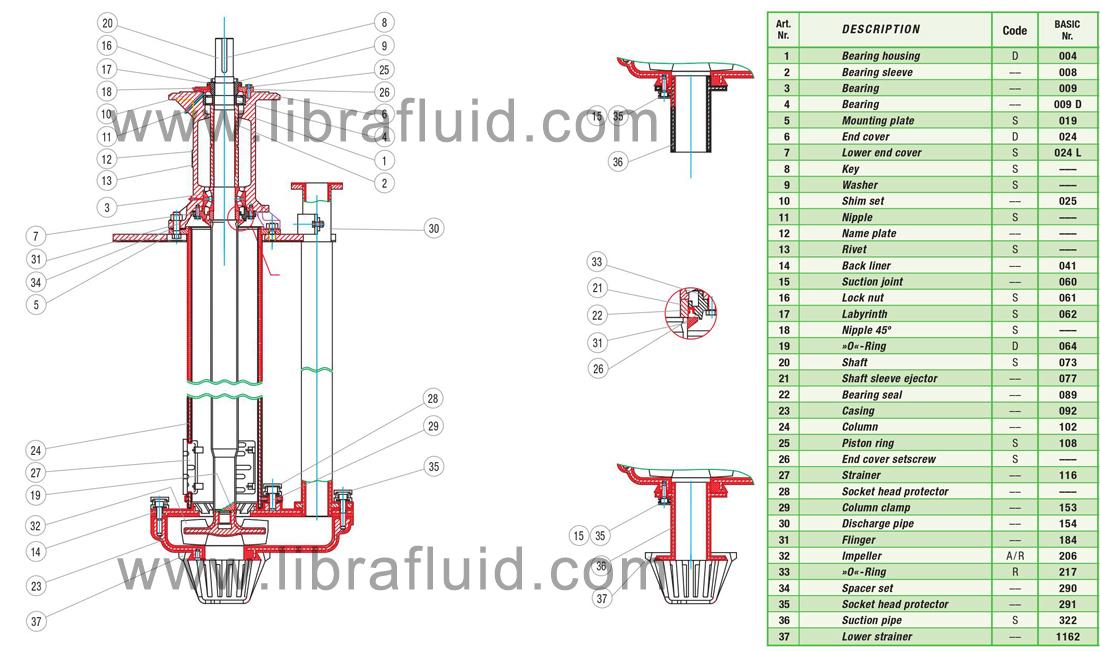 Rubber vertical slurry pump drawing