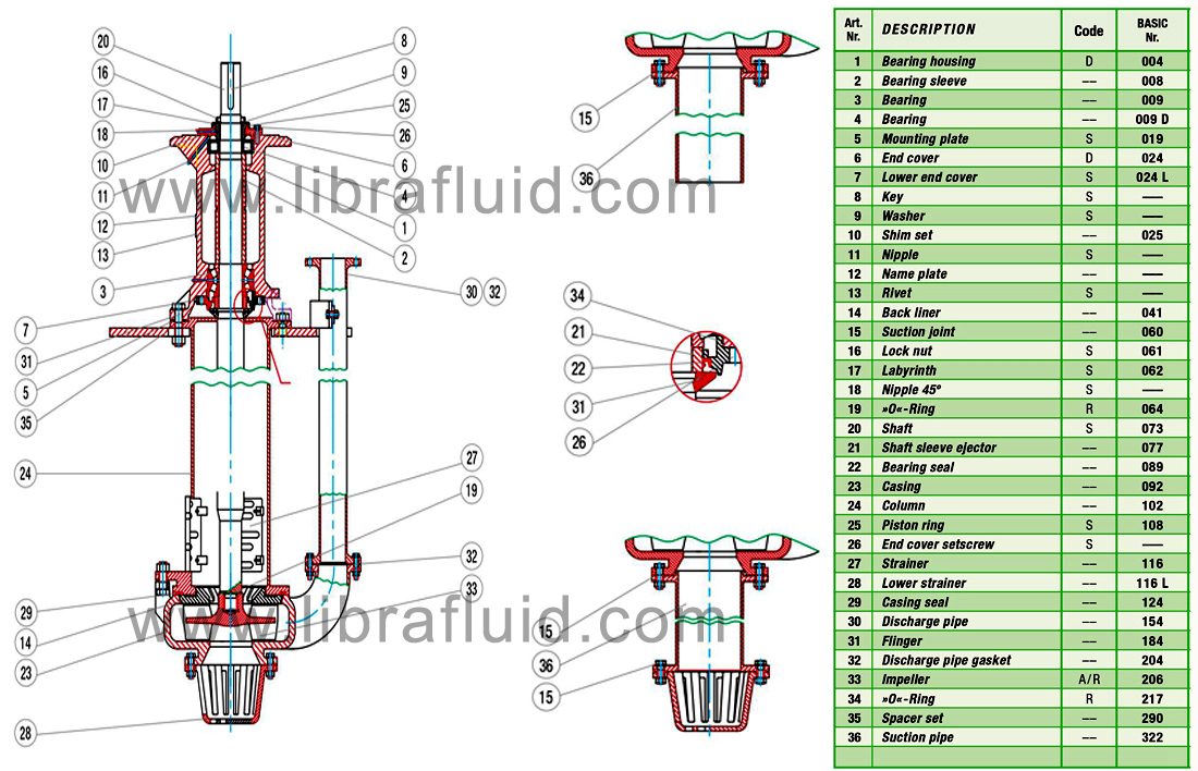 High chrome vertical slurry pump drawing
