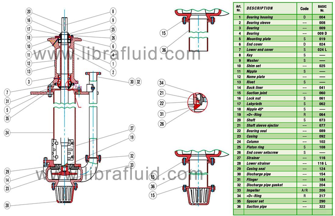 High chrome vertical slurry pump drawing
