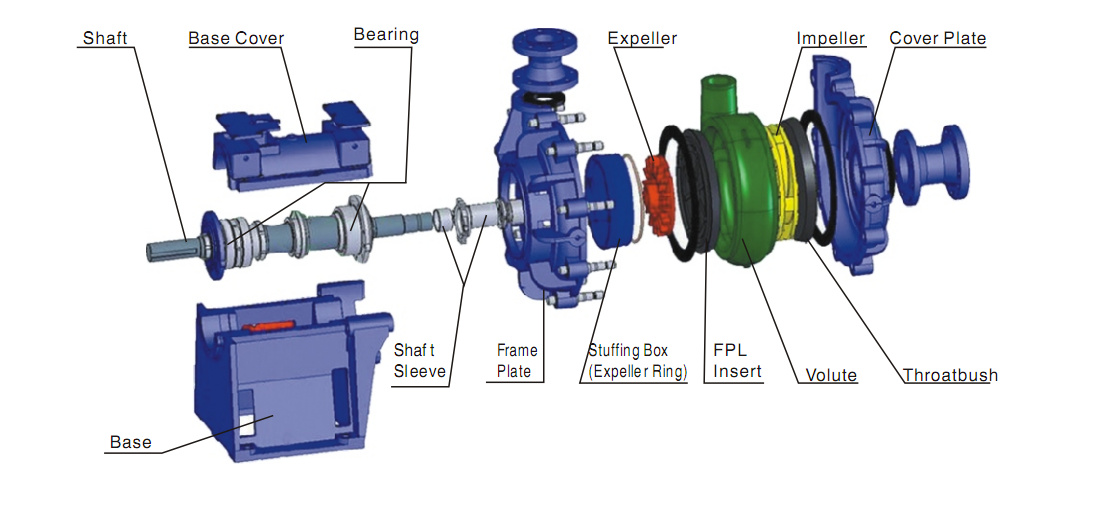 Heavy duty coal mine dewatering pump assembly drawing